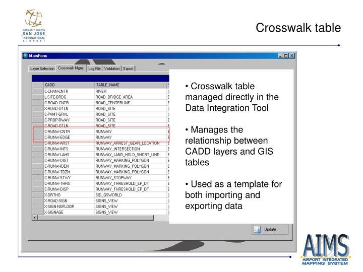 Crosswalk table