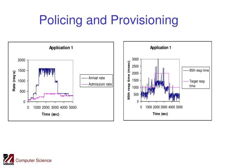 Policing and Provisioning