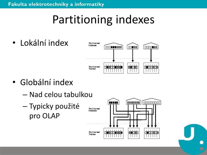 Partitioning indexes