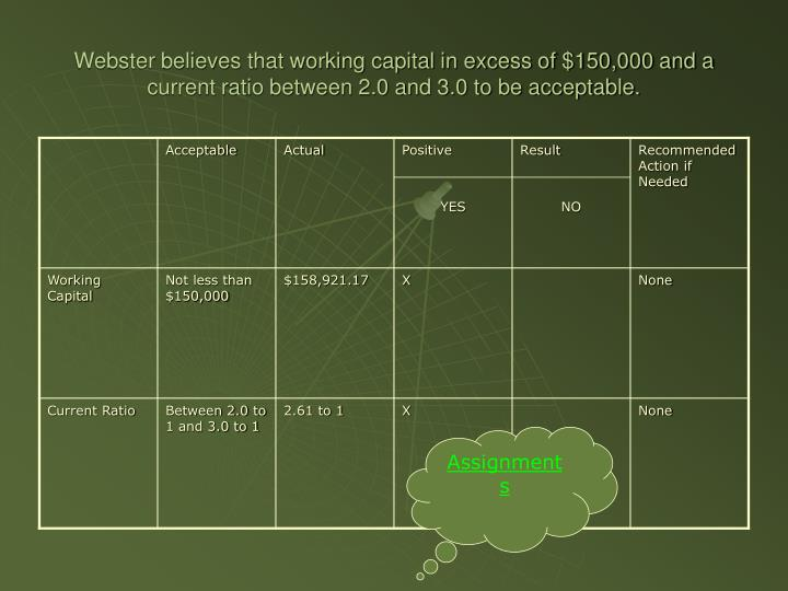Webster believes that working capital in excess of $150,000 and a current ratio between 2.0 and 3.0 to be acceptable.