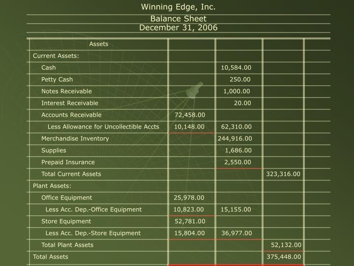 Winning Edge, Inc.