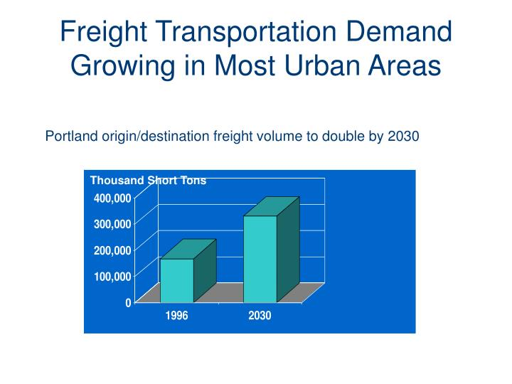 Freight Transportation Demand Growing in Most Urban Areas