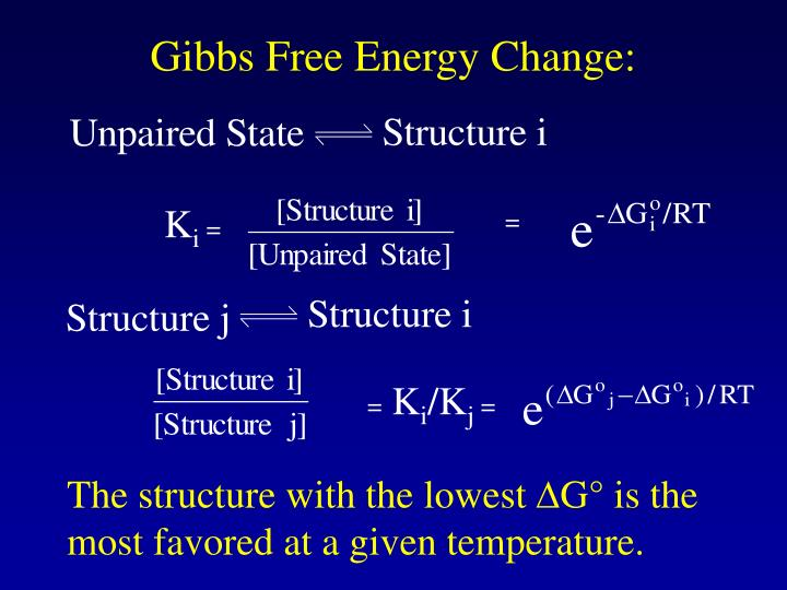 Gibbs Free Energy Change:
