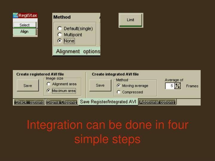 Integration can be done in four simple steps