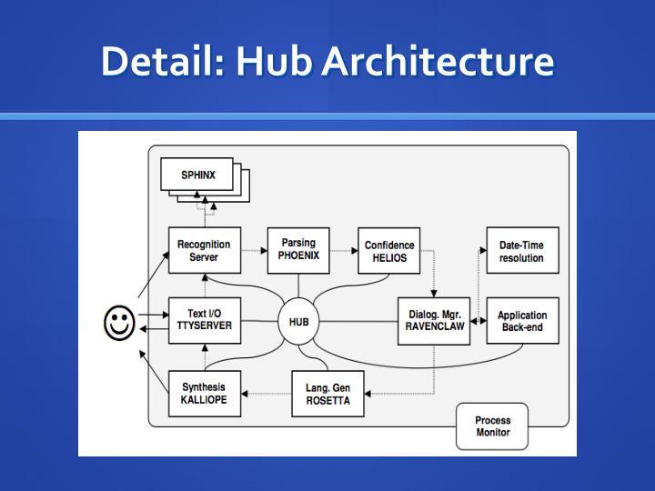 Detail: Hub Architecture