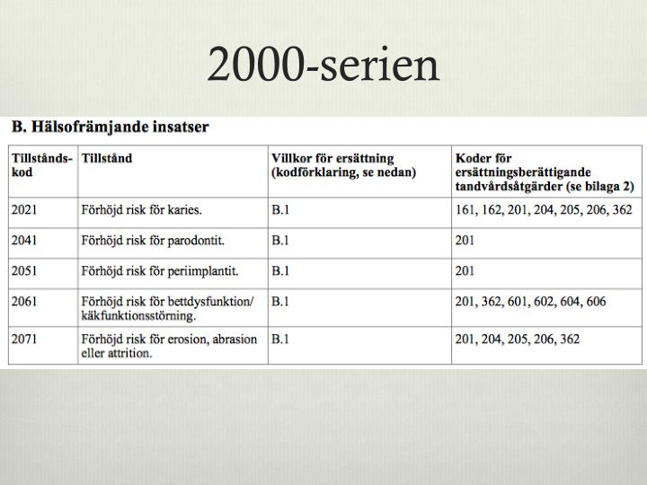 2000-serien
