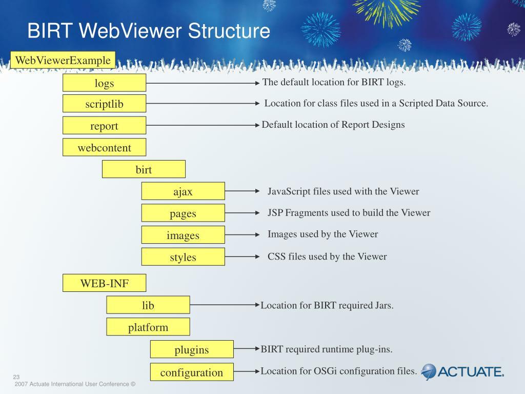 PPT - Deploying the BIRT Engine PowerPoint Presentation - ID:5716391