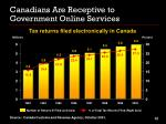 canadians are receptive to government online services