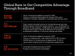 global race to get competitive advantage through broadband