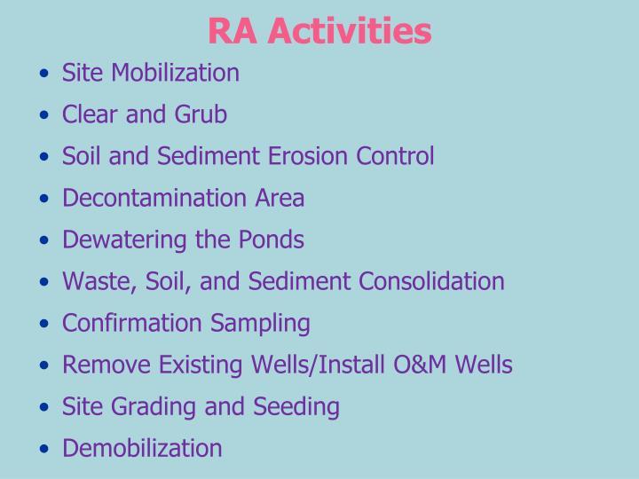 RA Activities