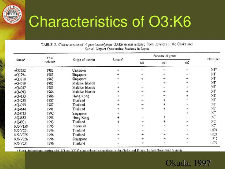 Characteristics of O3:K6