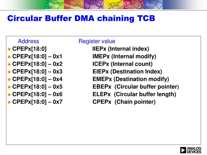 Circular Buffer DMA chaining TCB