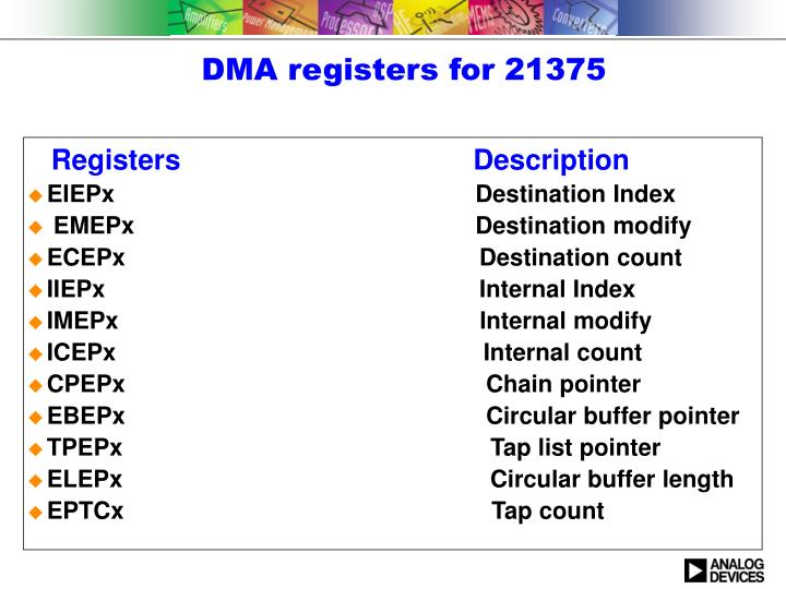 DMA registers for 21375
