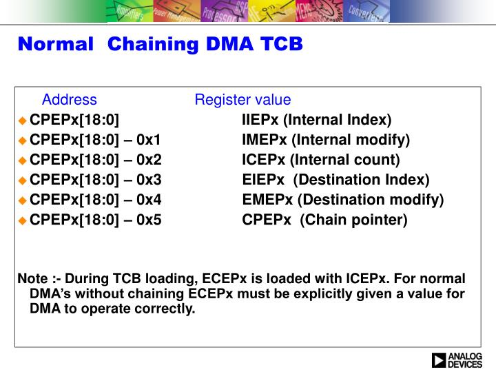 Normal  Chaining DMA TCB
