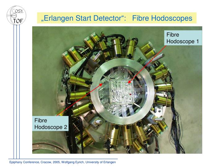 """Erlangen Start Detector"":   Fibre Hodoscopes"
