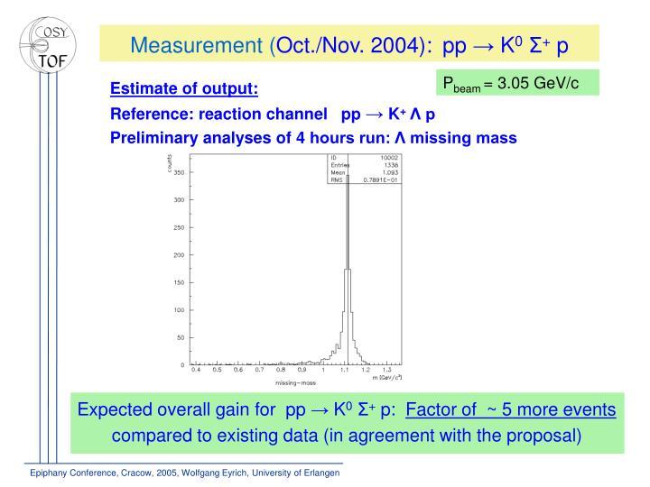 Measurement (