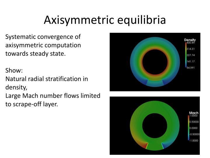 Axisymmetric equilibria