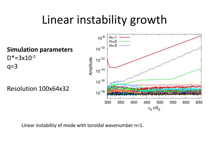 Linear instability growth