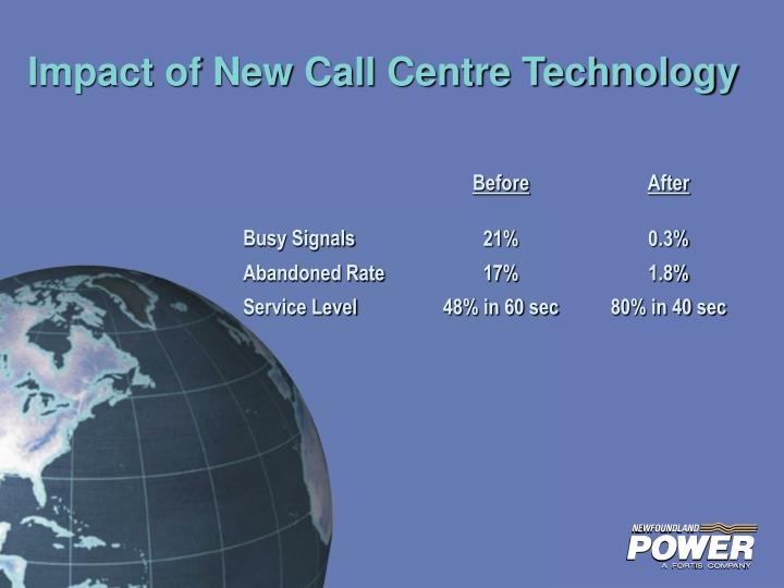 Impact of New Call Centre Technology