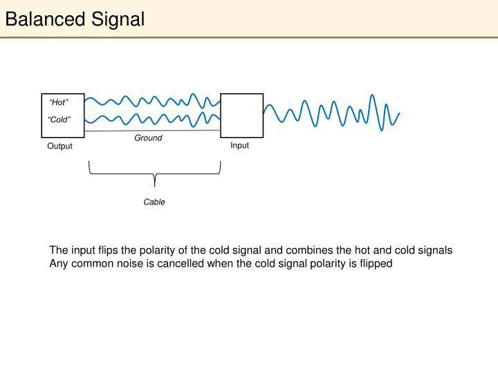 hot and cold signals