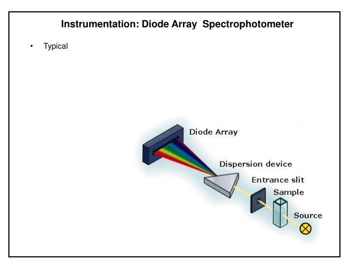 Instrumentation: Diode Array  Spectrophotometer