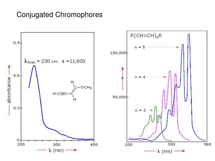 Conjugated Chromophores