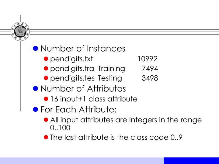 Number of Instances