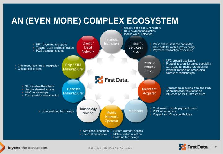 An (Even More) Complex Ecosystem