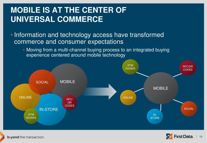 Mobile is at the Center of