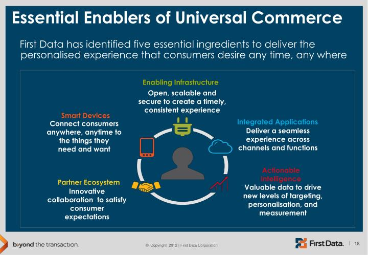 Essential Enablers of Universal Commerce