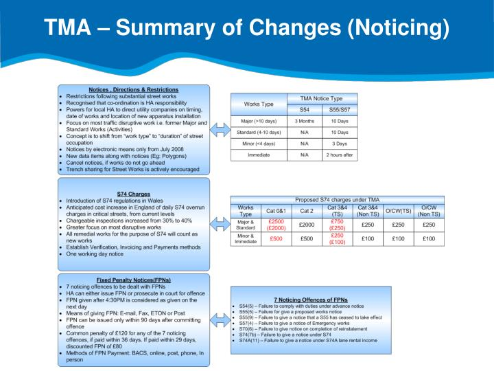 TMA – Summary of Changes (Noticing)
