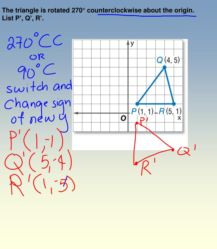 The triangle is rotated 270° counterclockwise about the origin. List P', Q', R'.