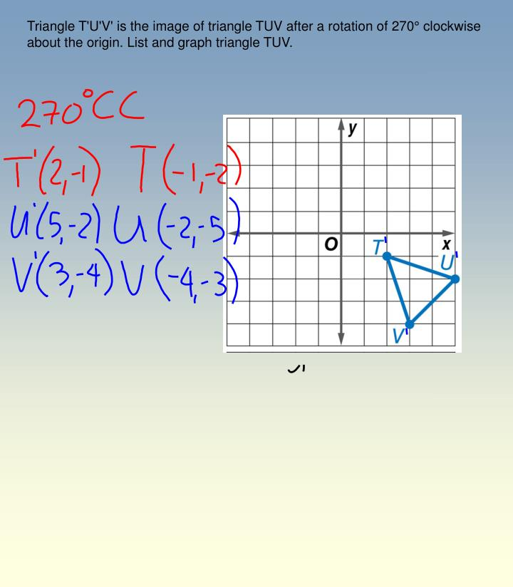 Triangle T'U'V' is the image of triangle TUV after a rotation of 270° clockwise about the origin. List and graph triangle TUV.
