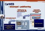 carweb eksempel publisering