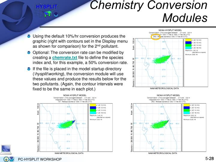 Chemistry Conversion Modules