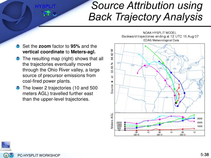 Source Attribution using Back Trajectory Analysis