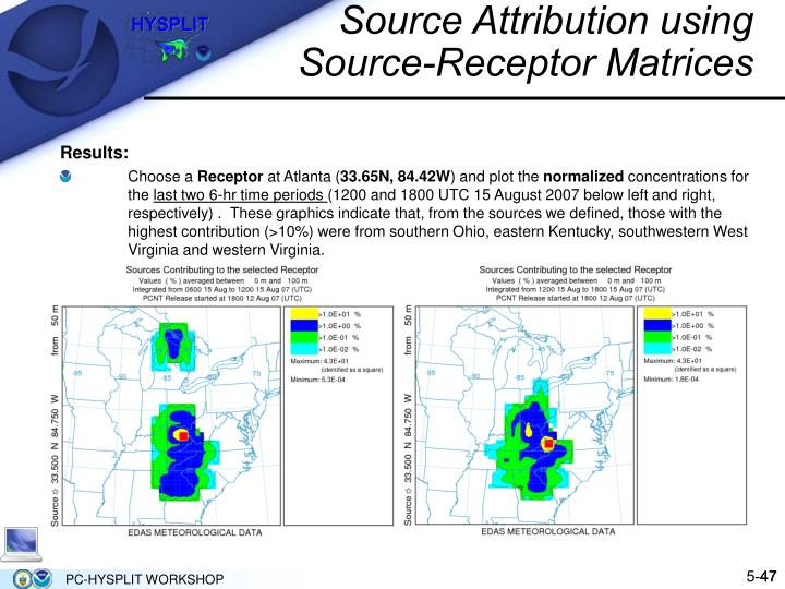 Source Attribution using Source-Receptor Matrices