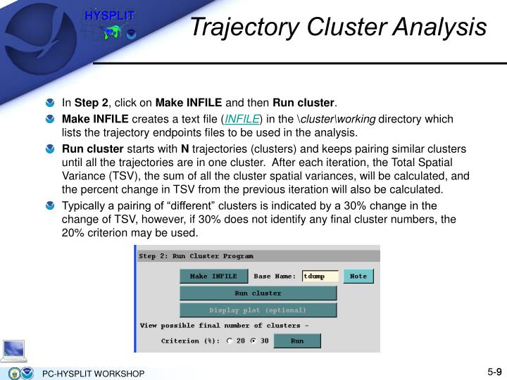 Trajectory Cluster Analysis