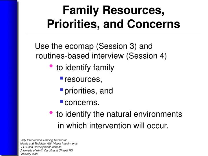 Use the ecomap (Session 3) and    routines-based interview (Session 4)