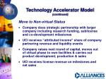 technology accelerator model continued2