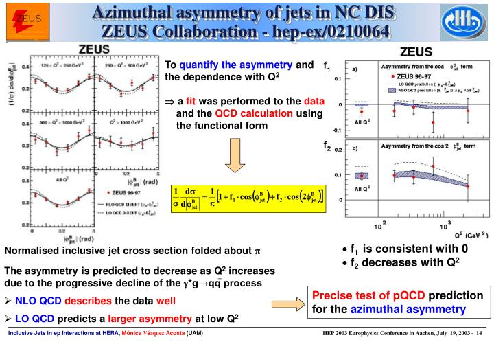 Azimuthal asymmetry of jets in NC DIS