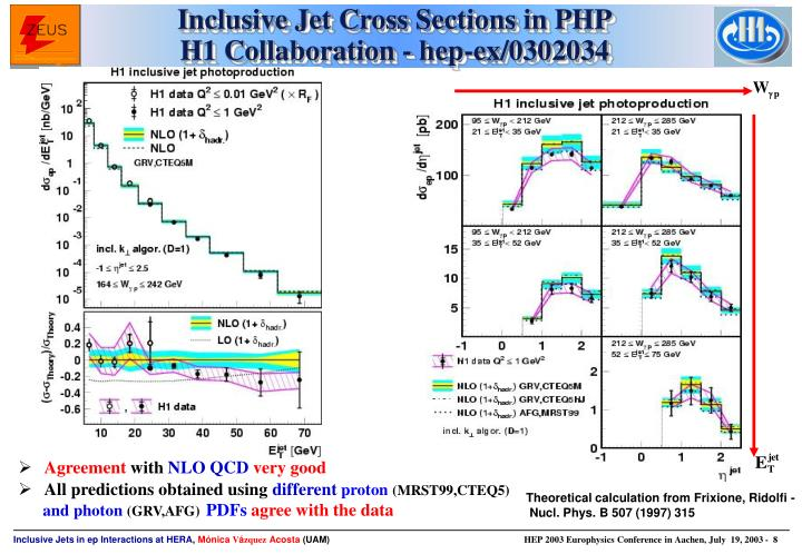 Inclusive Jet Cross Sections in PHP