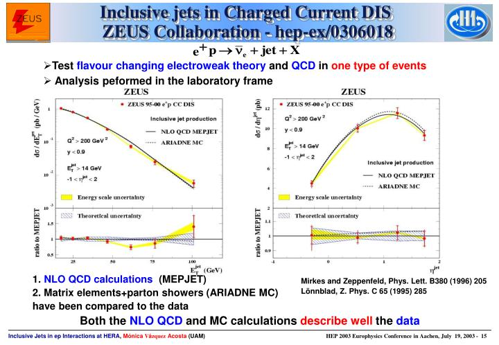 Inclusive jets in Charged Current DIS