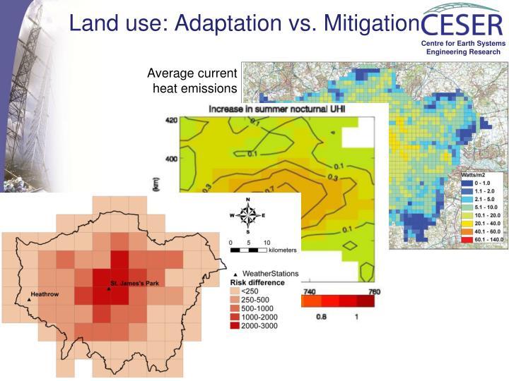 Land use: Adaptation vs. Mitigation