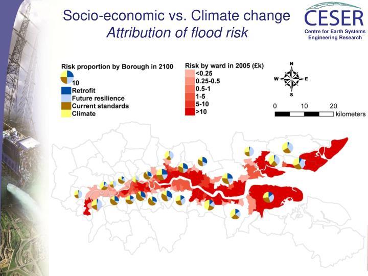 Socio-economic vs. Climate change