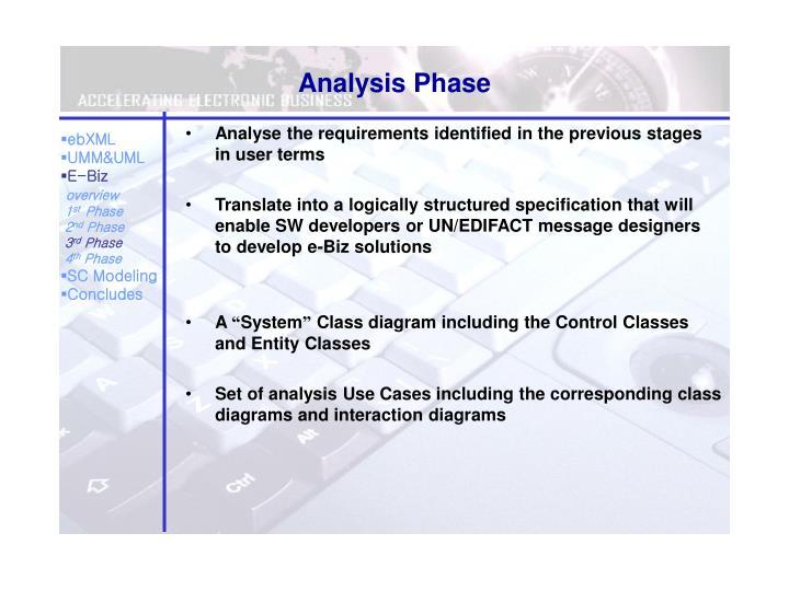 Ppt e biz processing using umm powerpoint presentation id5718993 analysis phase ccuart Choice Image