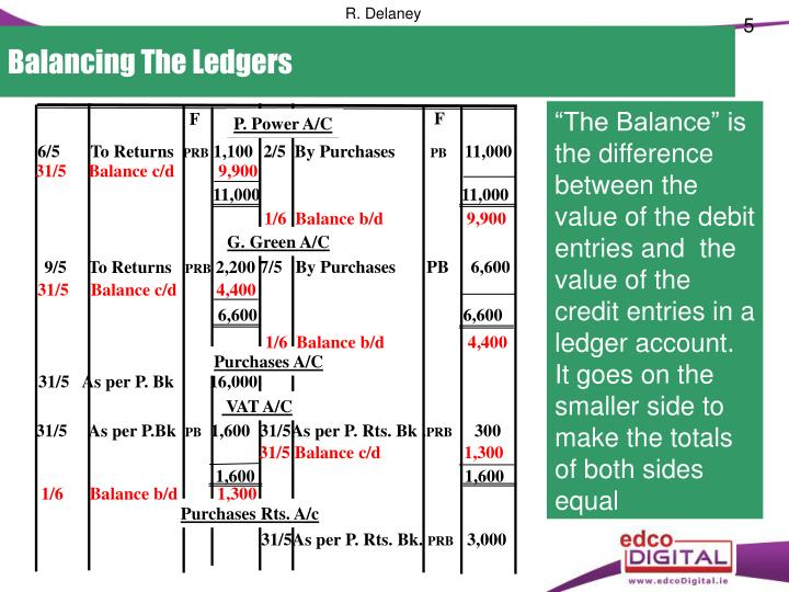 Balancing The Ledgers