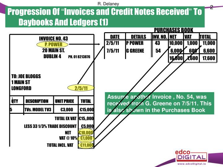 Progression of invoices and credit notes received to daybooks and ledgers 1