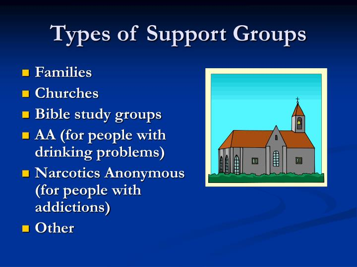 Types of Support Groups
