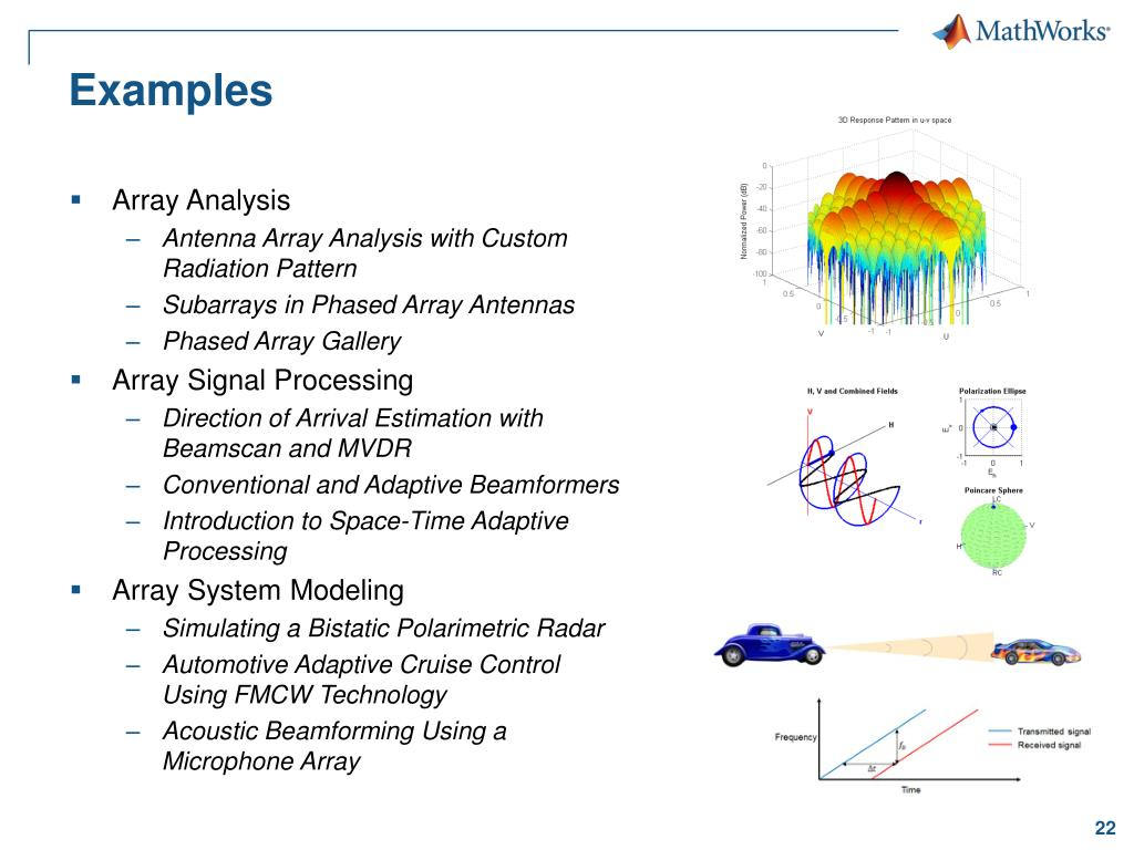 PPT - Modeling and Simulation of Phased Array Radar Systems